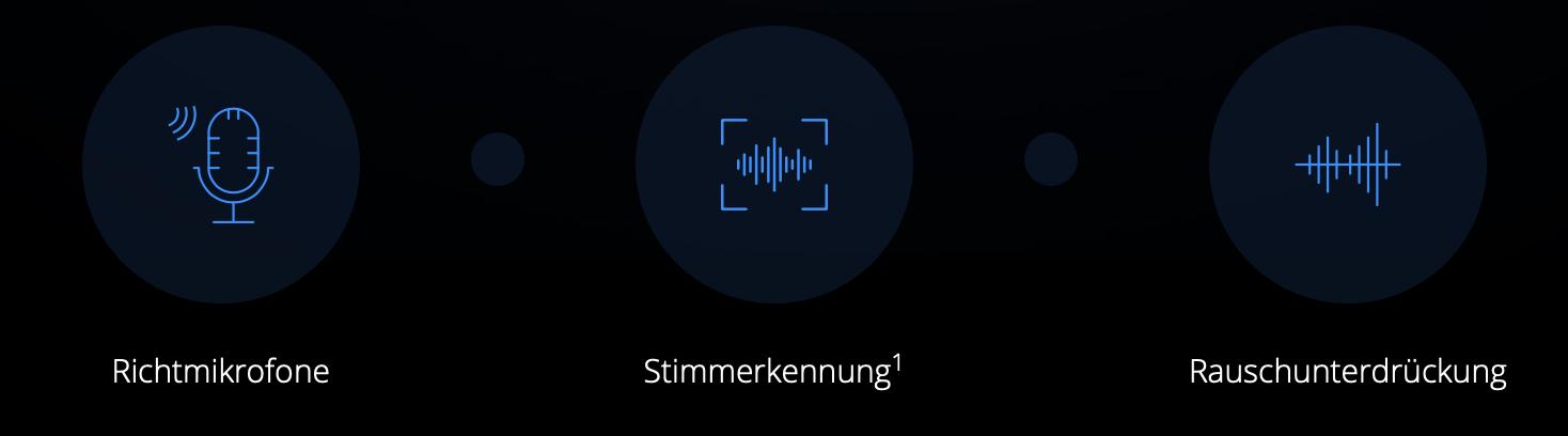 Smart Home München: Höchste Klangqualität: Intercom intelligente Sprechanlage