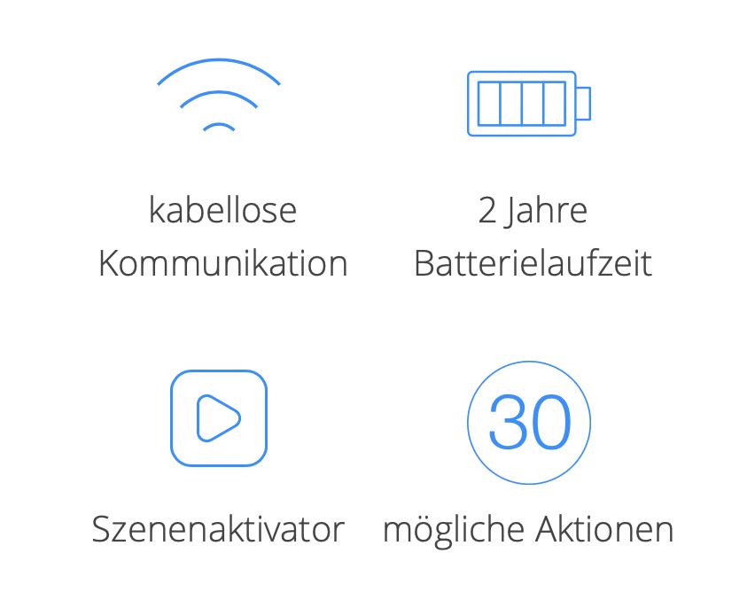 Smart Home München: Die Fernbedienung Ihres intelligentes Zuhauses