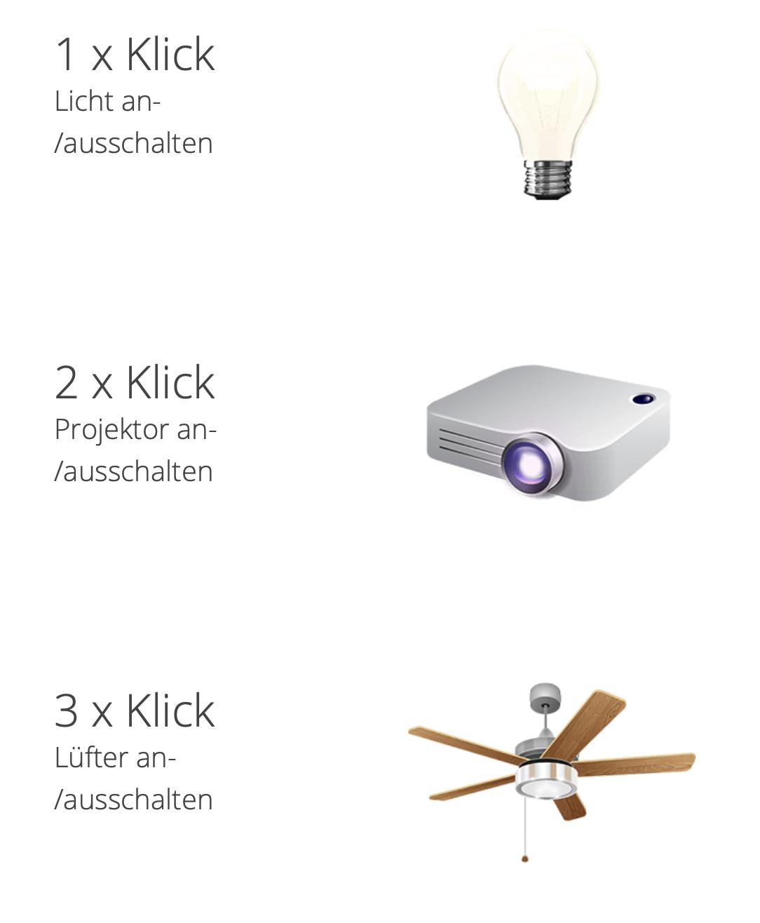 Smart Home München: Klick-Sequenzen Smart home the button